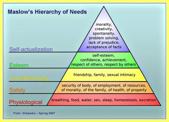 Maslow-HierarchyREV